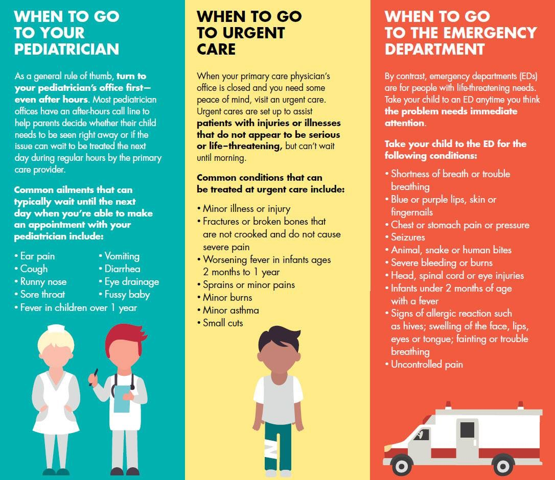 when to see a doctor in your child's acute illness and basic emergency triage